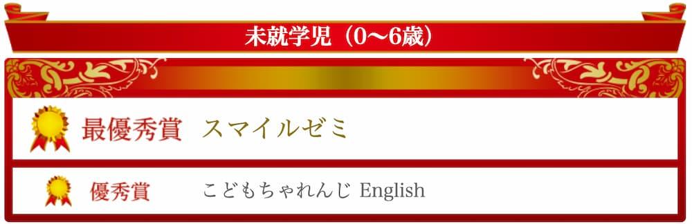 イード・アワード2020「子ども英語教材」